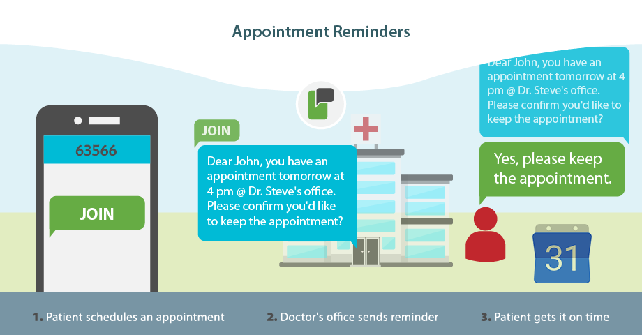 Appointment Reminders with Google Calendar