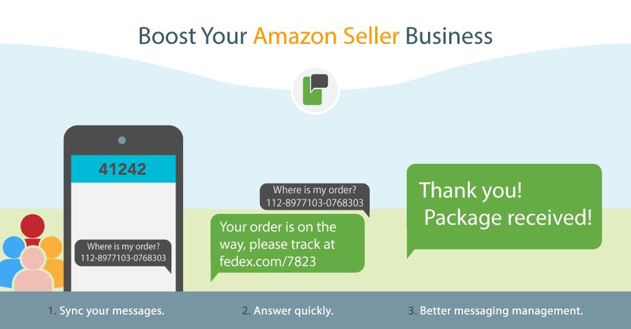 Amazon Sellers Messaging Integration