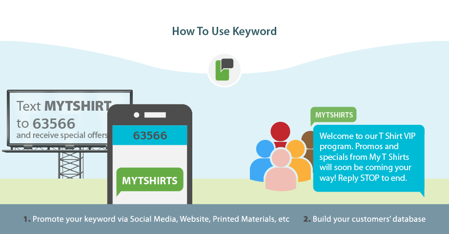 HOW-TO-USE-KEYWORD