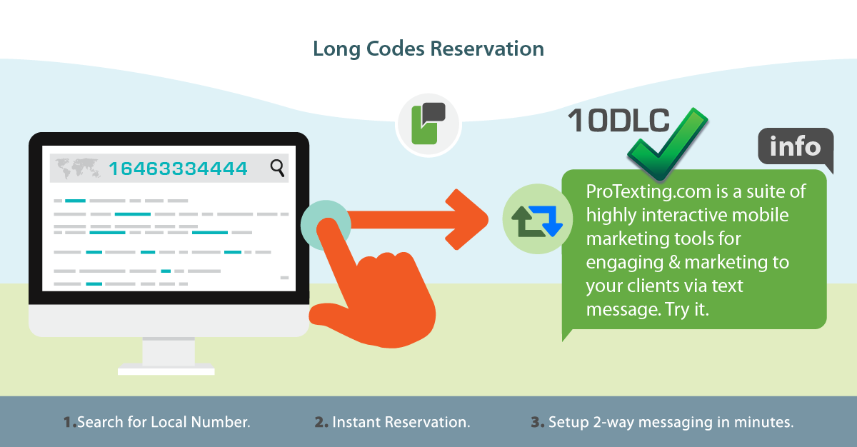 API Messaging for Local Long Numbers