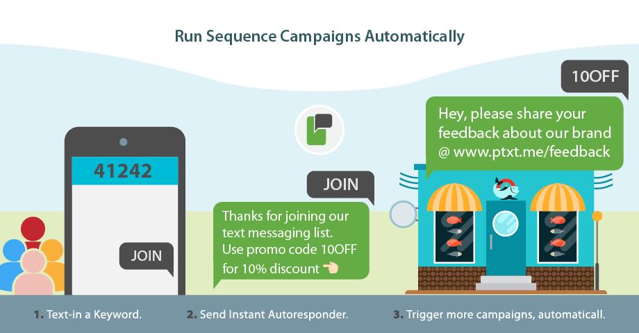 Keyword Sequence App