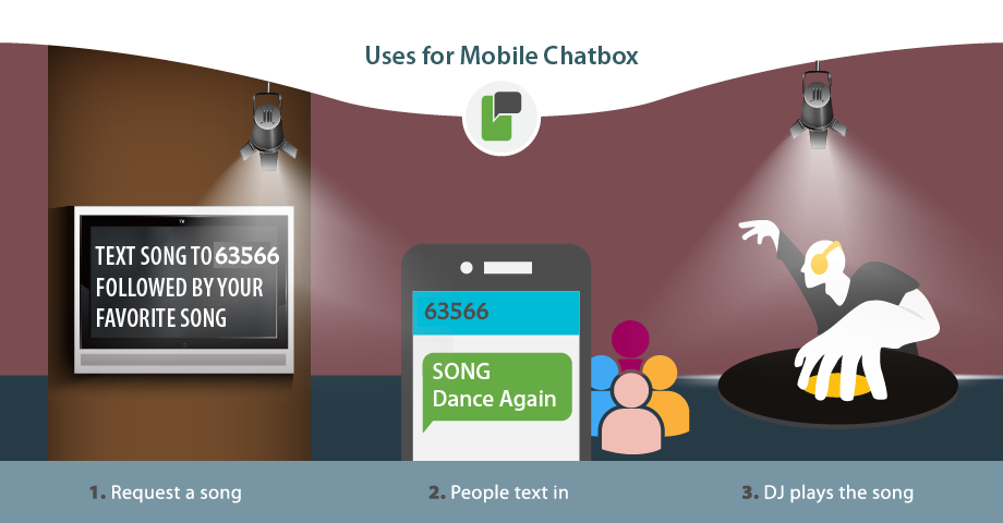 Uses-for-Mobile-Chatbox