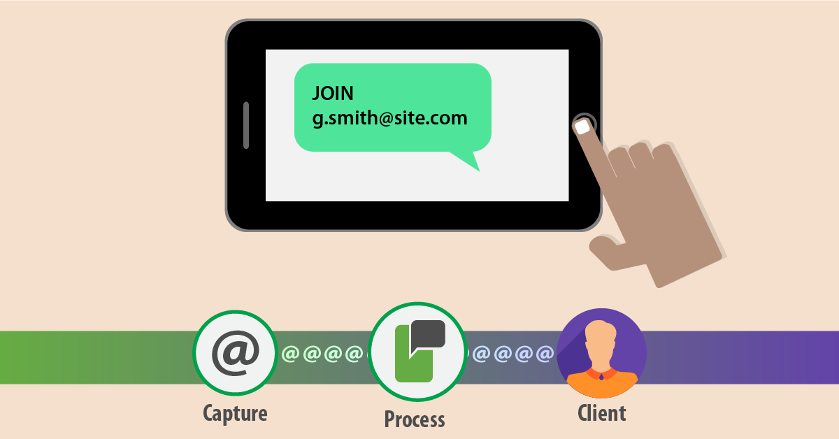 capture-clients-emails-via-sms-marketing