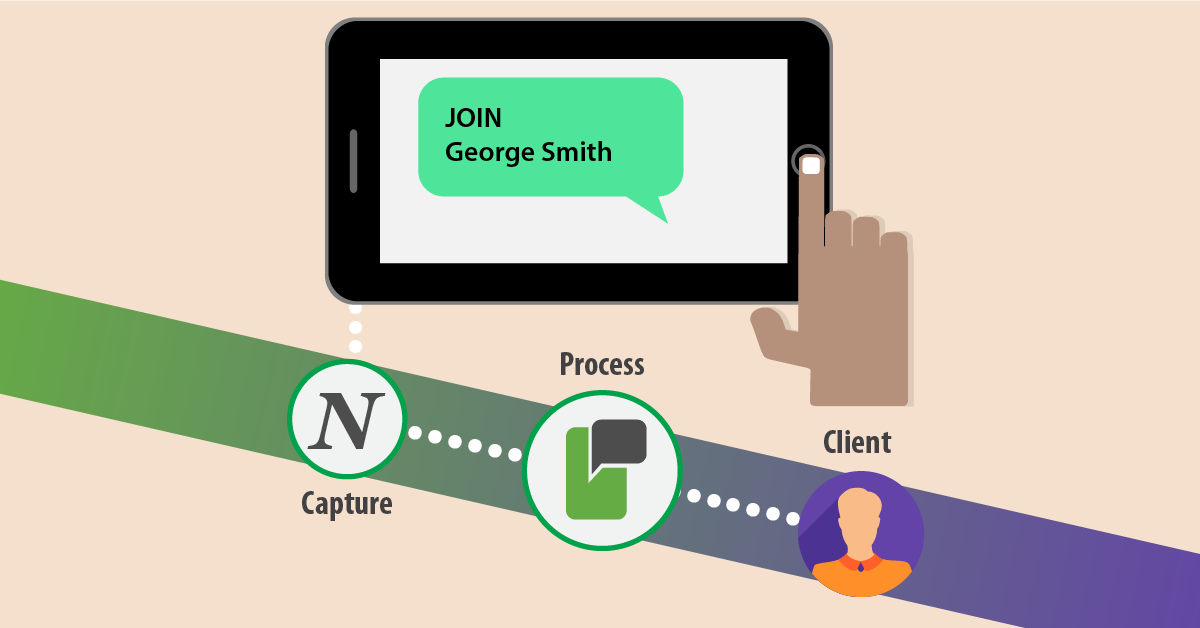 SMS Name Capture app – grow mobile subscribers