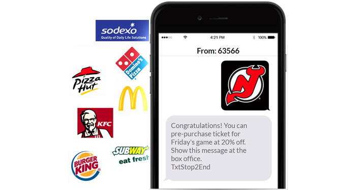 Mobile coupons for text messaging campaigns