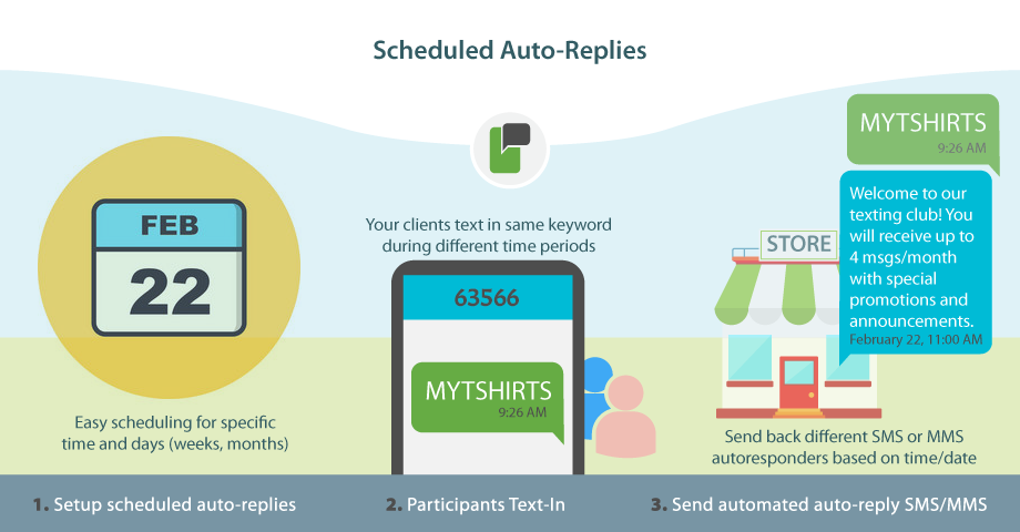 scheduled sms auto replies