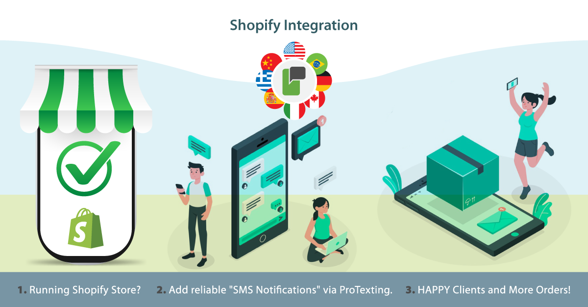 Shopify SMS Integrations