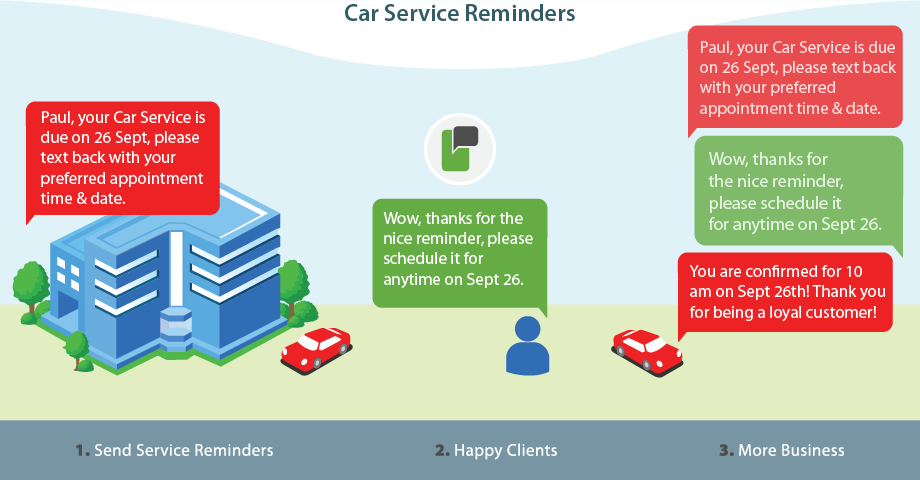 Car-Dealerships-Send-Service-Reminders