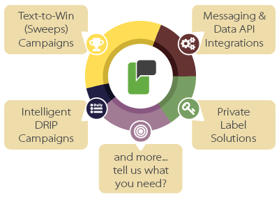 Enterprise-Mobile-Marketing-Solutions