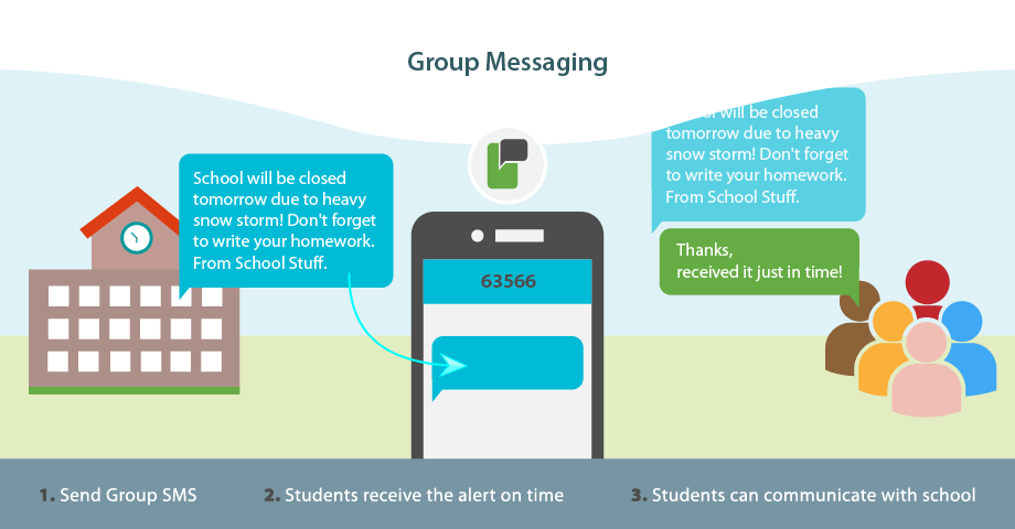 Universities - SMS Messaging Campaigns