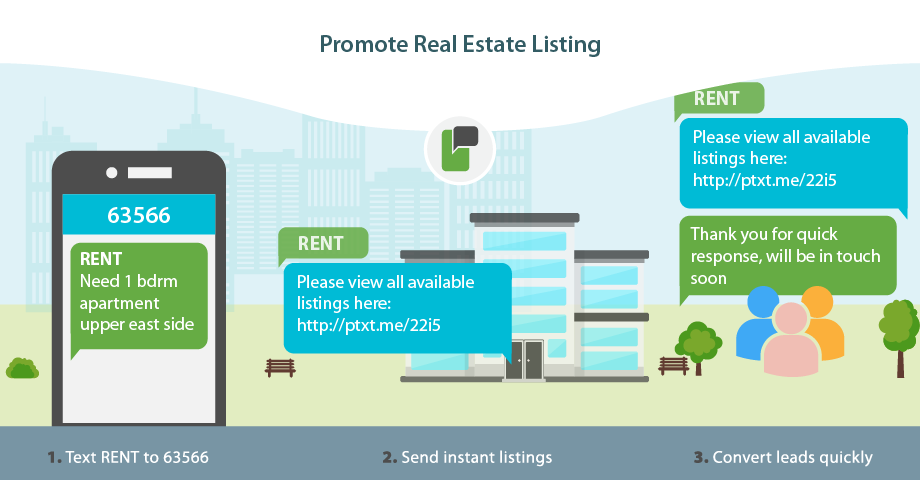 Real Estate - SMS Messaging Campaigns