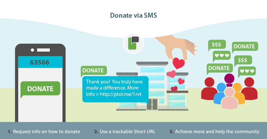 Non-profits - SMS Messaging Campaigns