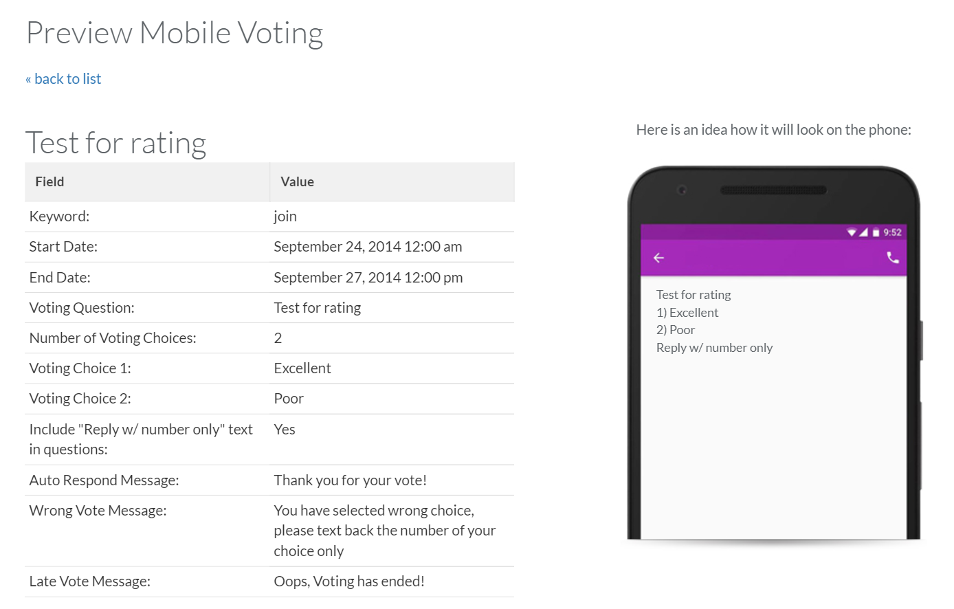 Mobile Surveys and Voting Messaging Campaigns